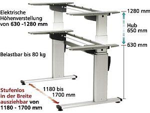 Einstellungsoptionen des ergonomischen Tischgestells