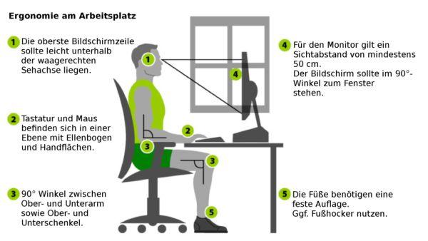 Richtig Sitzen am Computerarbeitsplatz